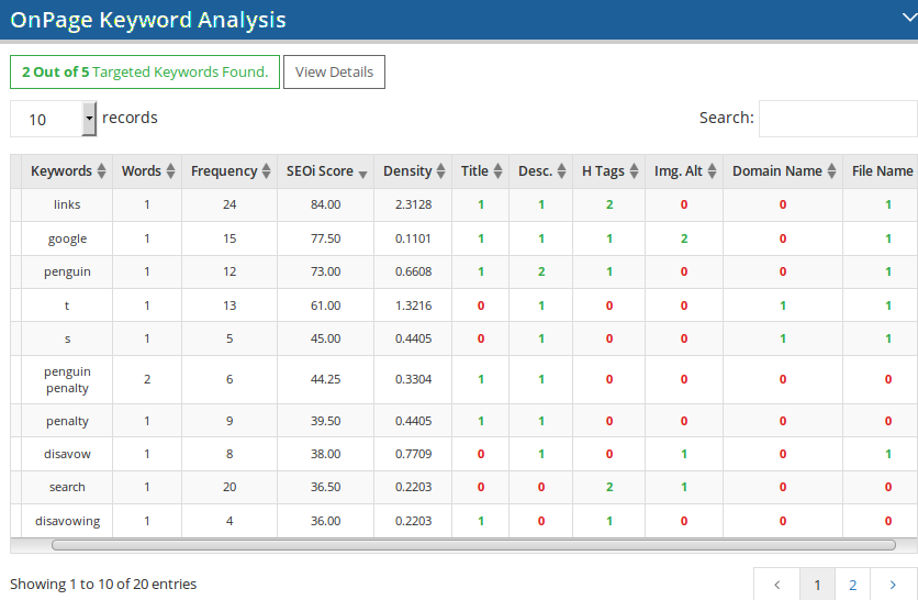 On-page-analyzer-keyword-analysis