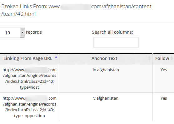website-audit-broken-links