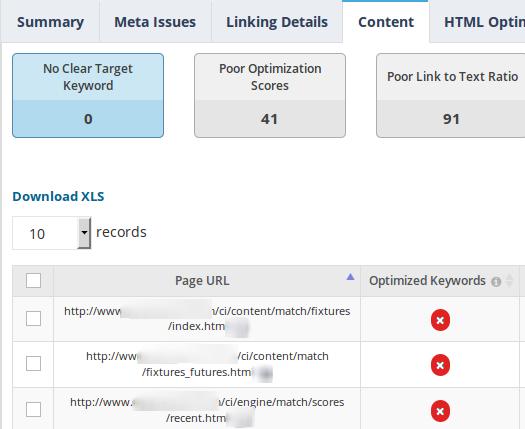 website-audit-content-target-keywords