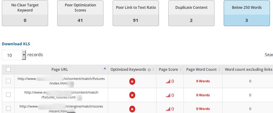 website-audit-content-less-250-words