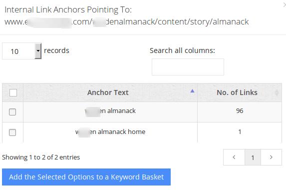 website-audit-internal-links-anchors
