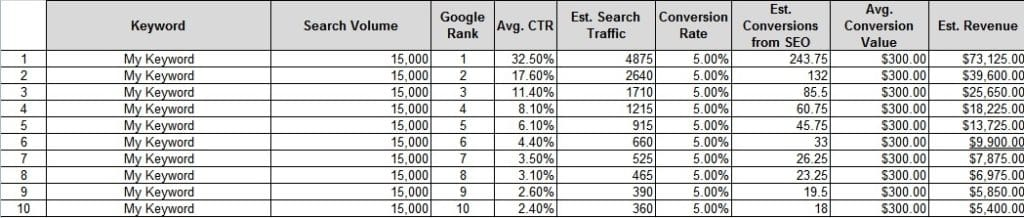The SEO Proposal Template that Wins 80% of Clients: Sample Template