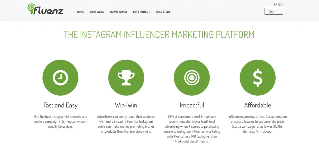Influencer Marketing Campaign ifluenz