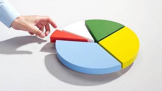 Increase E-commerce Revenue - Diversify
