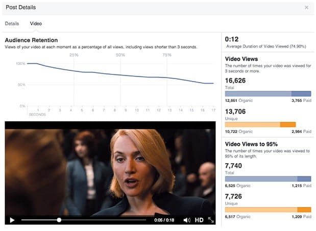 Video Marketing Analytics - Views