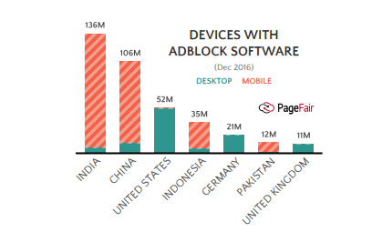 ad block software